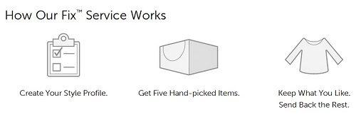 stitchfix-how-it-works