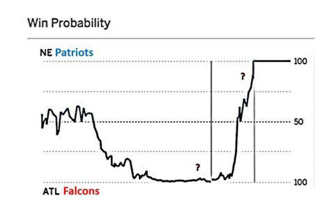 Win probability during Superbowl LI