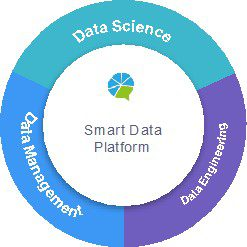 talkingdata-smart-data-platform