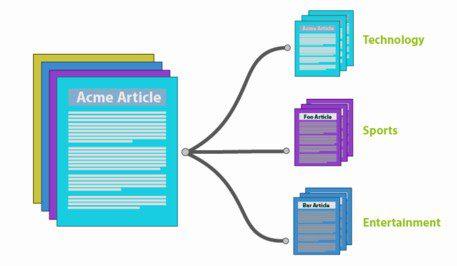 text-analysis-acme2