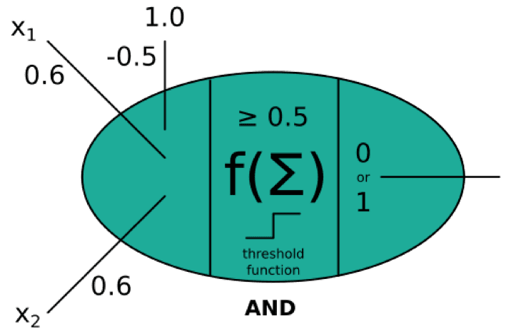 threshold-function