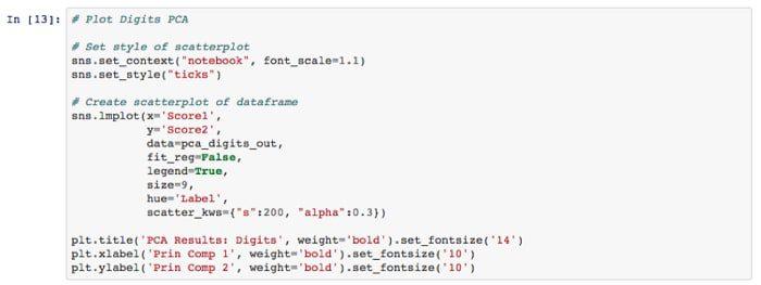 Tsne Example Code3