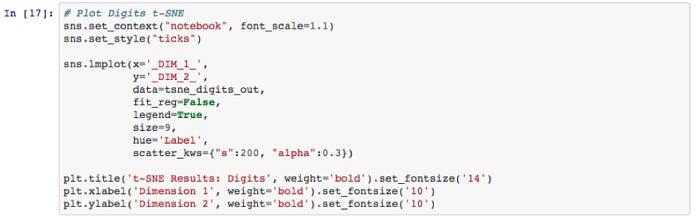Tsne Example Code 6