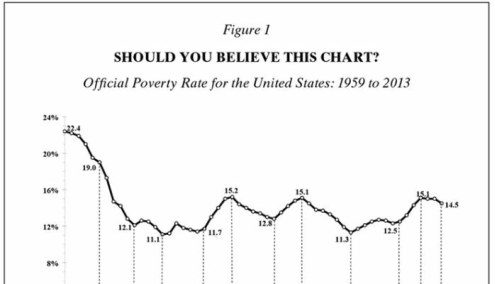 us poverty rate