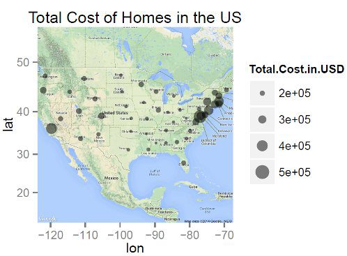 Analyzing US Census with R: Total Cost of Homes in the US