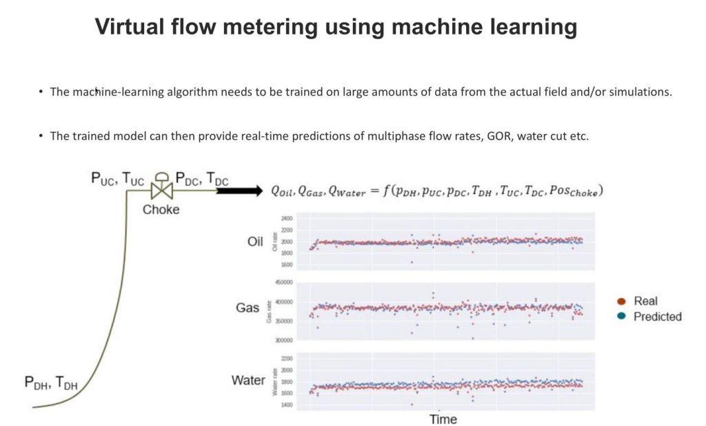 virtual flow metering using machine learning