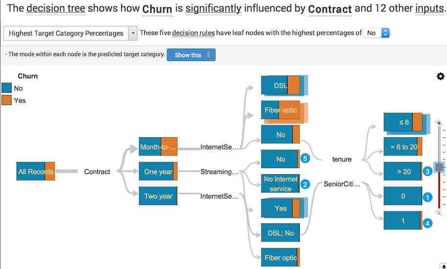 google maakt zijn zelflerende software tensorflow
