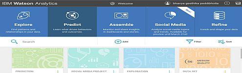 watson_analytics_ibm_features