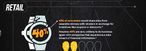 wearable-retail-iot