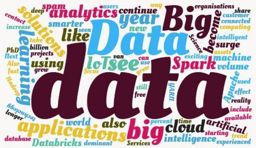 Big Data Predictions Wordcloud