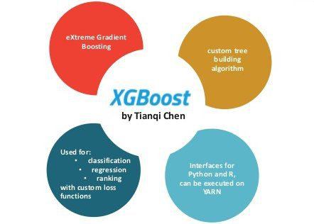A Simple XGBoost Tutorial Using the Iris Dataset